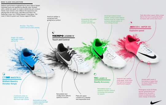 Nike_Clash_Collection