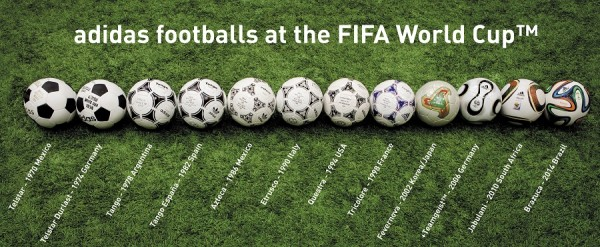 World Cup Soccer Ball History
