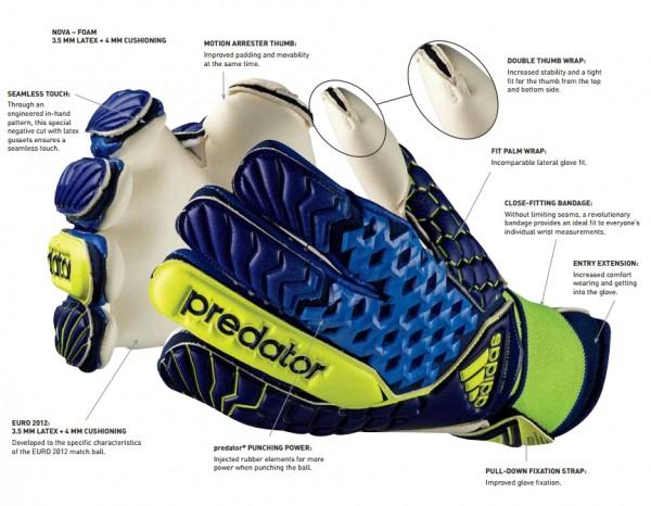 predator soccer gloves