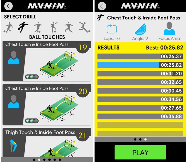 munin m-station app stats