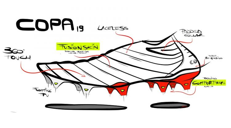 COPA 19 Lateral View